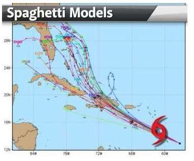 Where Are You Going Ms. Hurricane Chantal?????