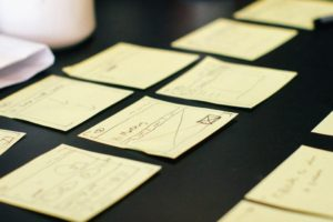 post it strategy